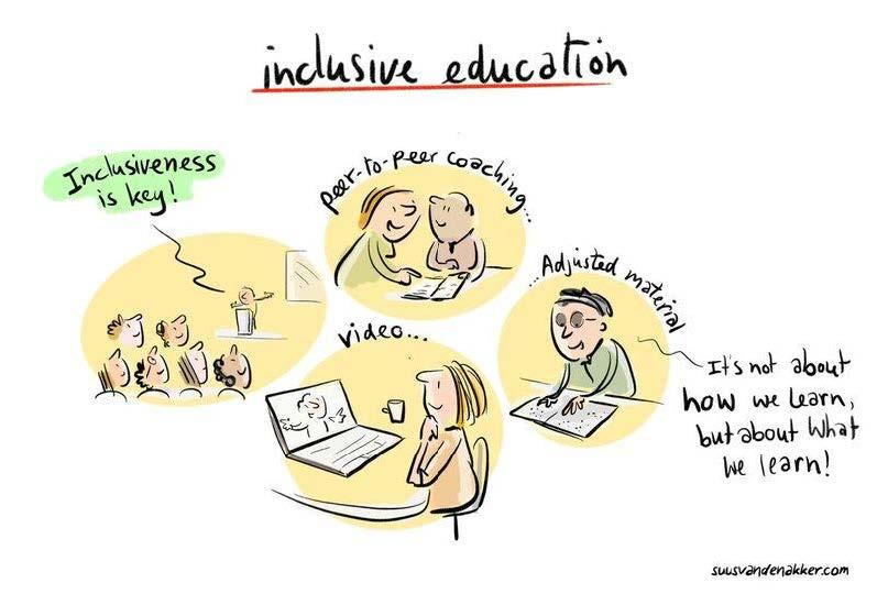 Education cinop global